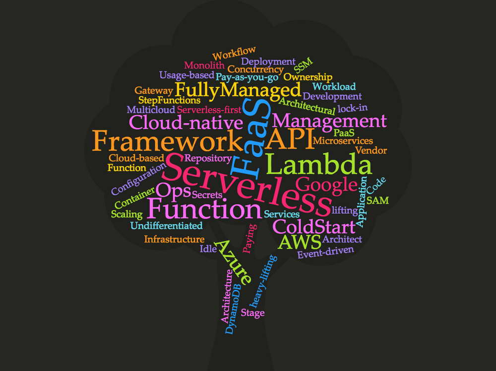 serverless-glossary-wordcloud